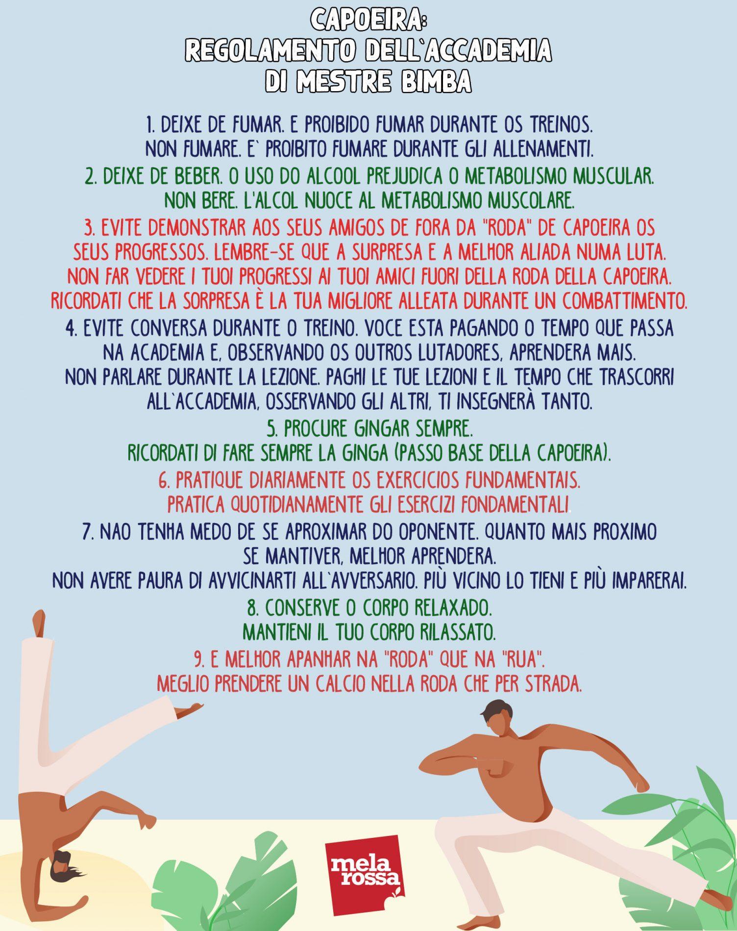 capoeira: reglamento de la academia