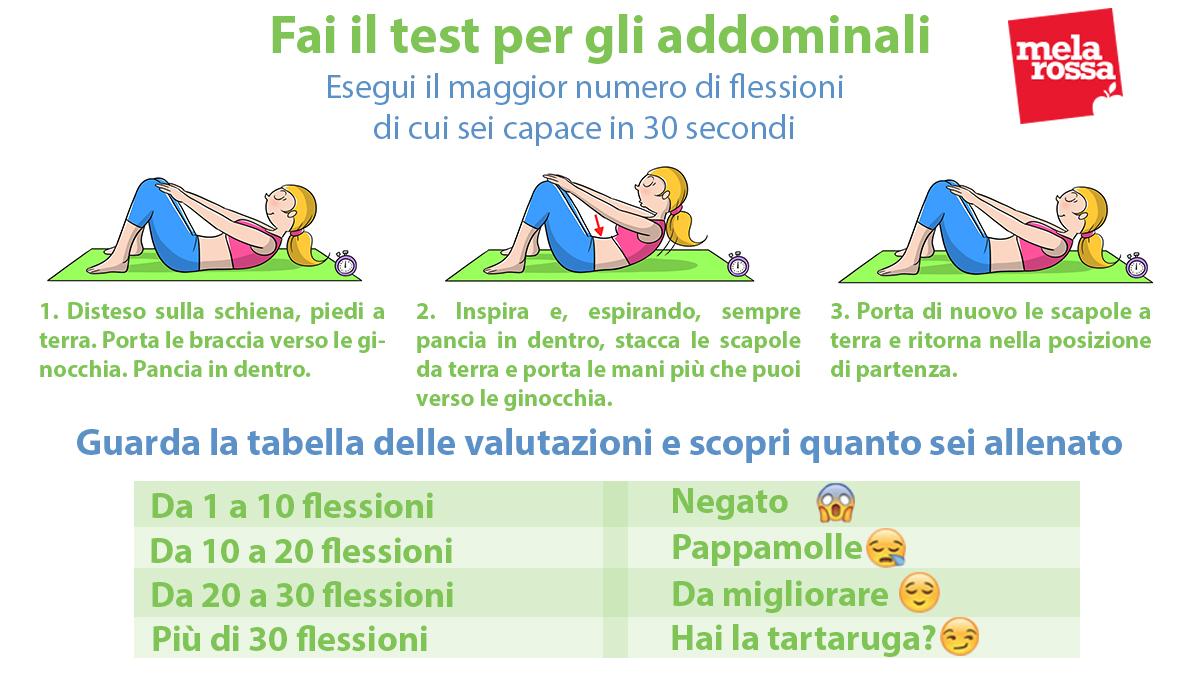prueba-abdominales